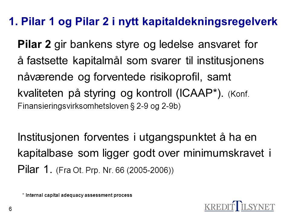 6 1. Pilar 1 og Pilar 2 i nytt kapitaldekningsregelverk Pilar 2 gir bankens styre og ledelse ansvaret for å fastsette kapitalmål som svarer til instit