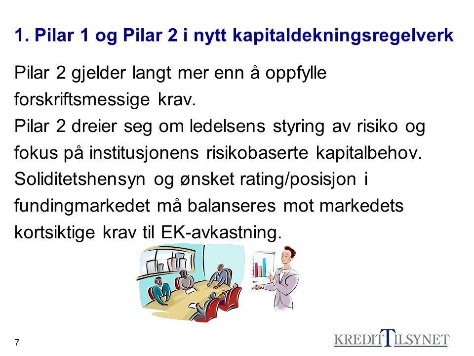 7 1. Pilar 1 og Pilar 2 i nytt kapitaldekningsregelverk Pilar 2 gjelder langt mer enn å oppfylle forskriftsmessige krav. Pilar 2 dreier seg om ledelse