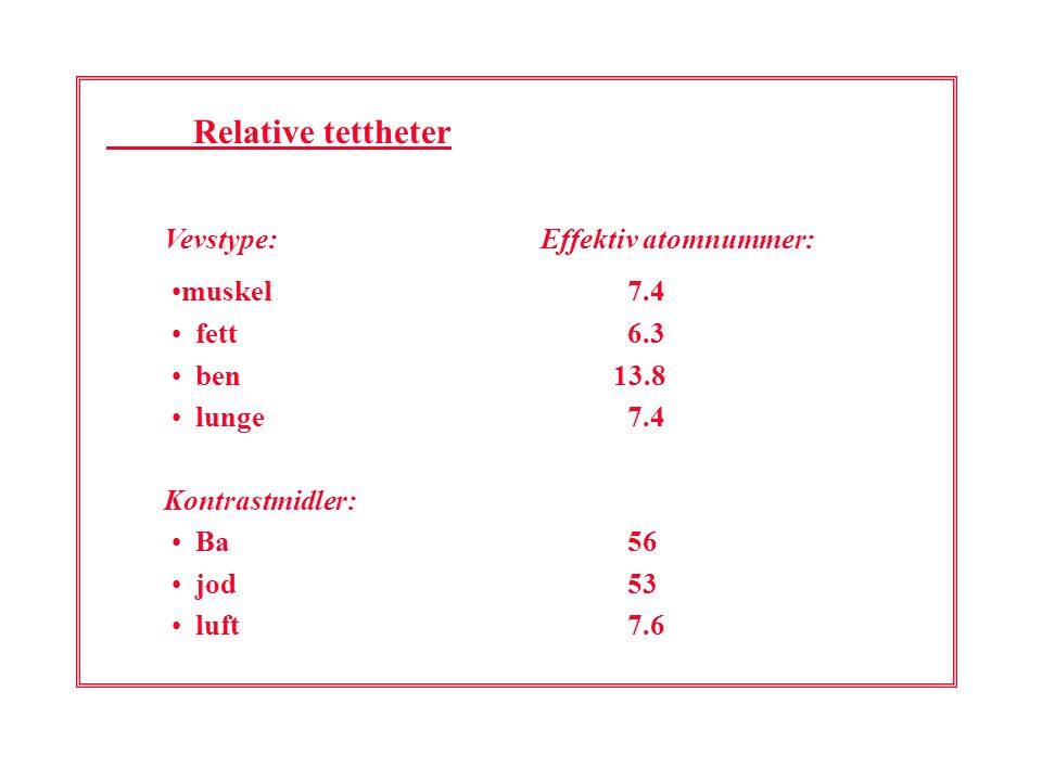 Relative tettheter Vevstype: Effektiv atomnummer: muskel7.4 fett6.3 ben 13.8 lunge7.4 Kontrastmidler: Ba56 jod53 luft7.6