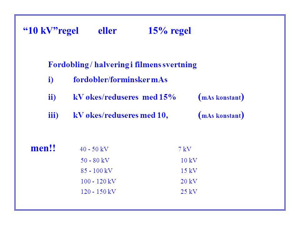 """""""10 kV""""regeleller 15% regel Fordobling / halvering i filmens svertning i)fordobler/forminsker mAs ii)kV økes/reduseres med 15% ( mAs konstant ) iii)kV"""