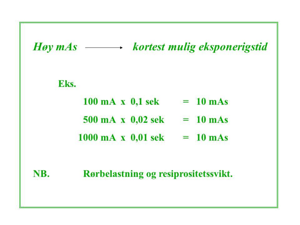 Høy mAs kortest mulig eksponerigstid Eks. 100 mA x 0,1 sek = 10 mAs 500 mA x 0,02 sek= 10 mAs 1000 mA x 0,01 sek= 10 mAs NB.Rørbelastning og resiprosi