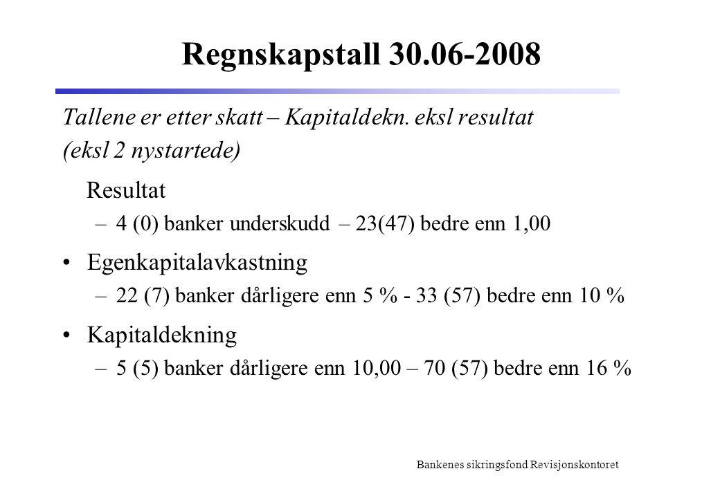 Bankenes sikringsfond Revisjonskontoret Regnskapstall 30.06-2008 Tallene er etter skatt – Kapitaldekn.