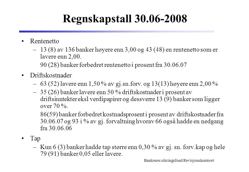 Bankenes sikringsfond Revisjonskontoret Regnskapstall 30.06-2008 Rentenetto –13 (8) av 136 banker høyere enn 3,00 og 43 (48) en rentenetto som er lavere enn 2,00.