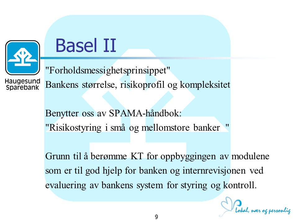 20 Basel II - Pilar II - Markedsrisiko Markedsrisiko - renterisiko, konkursrisiko og aksjerisiko Eksponering ICAAP vekt ICAAP tall (ned 2%) ICAAP tall (opp 2%) Renterisiko Balansen Utl å n fastrente 13.000.000 -2,00 % (260.000) 260.000 Innskudd h ø yrente 1.060.000.000 0,50 % 5.300.000 (5.300.000) Obligasjoner Utstedte Beholdning 163.000.000 -0,42 % (676.450) Konkursrisiko Obligasjoner (Investments grade – lav risiko) 163.000.000 0,17 % 277.100 Kursrisiko Aksjeeksponering Oml ø psmidler 15.000.000 30,00 % 4.500.000 Samlet ICAAP tall 9.040.650 0