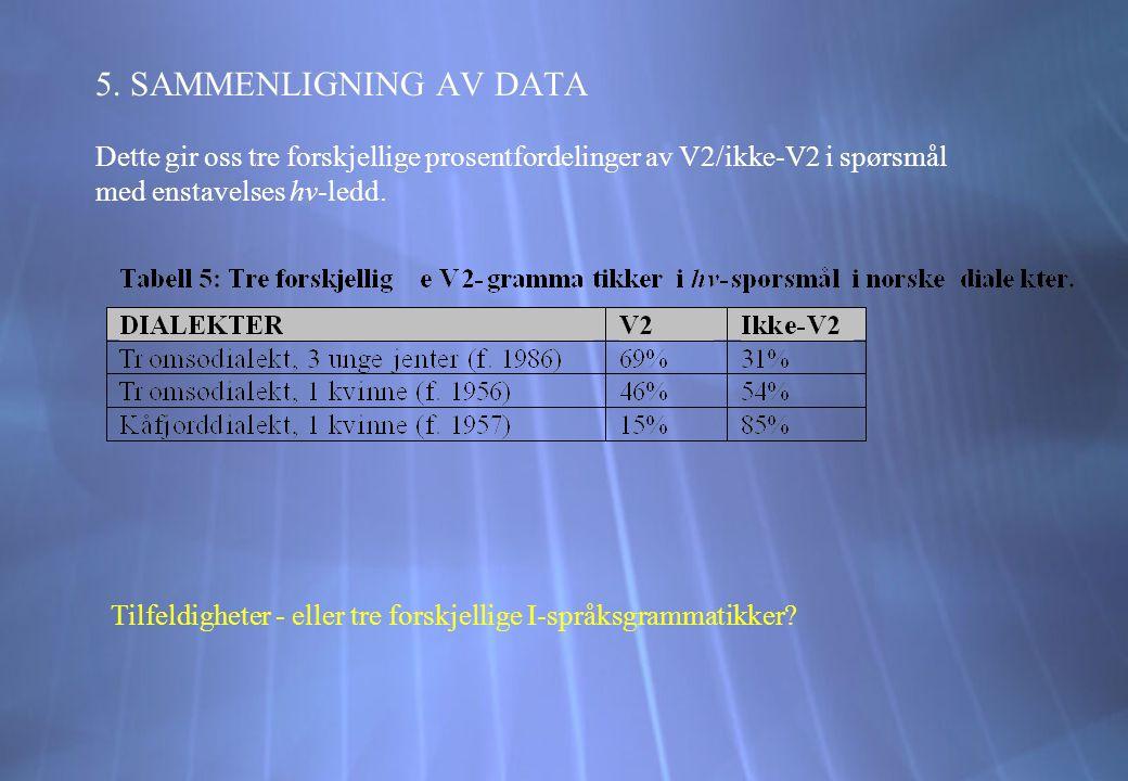 5. SAMMENLIGNING AV DATA Dette gir oss tre forskjellige prosentfordelinger av V2/ikke-V2 i spørsmål med enstavelses hv-ledd. Tilfeldigheter - eller tr