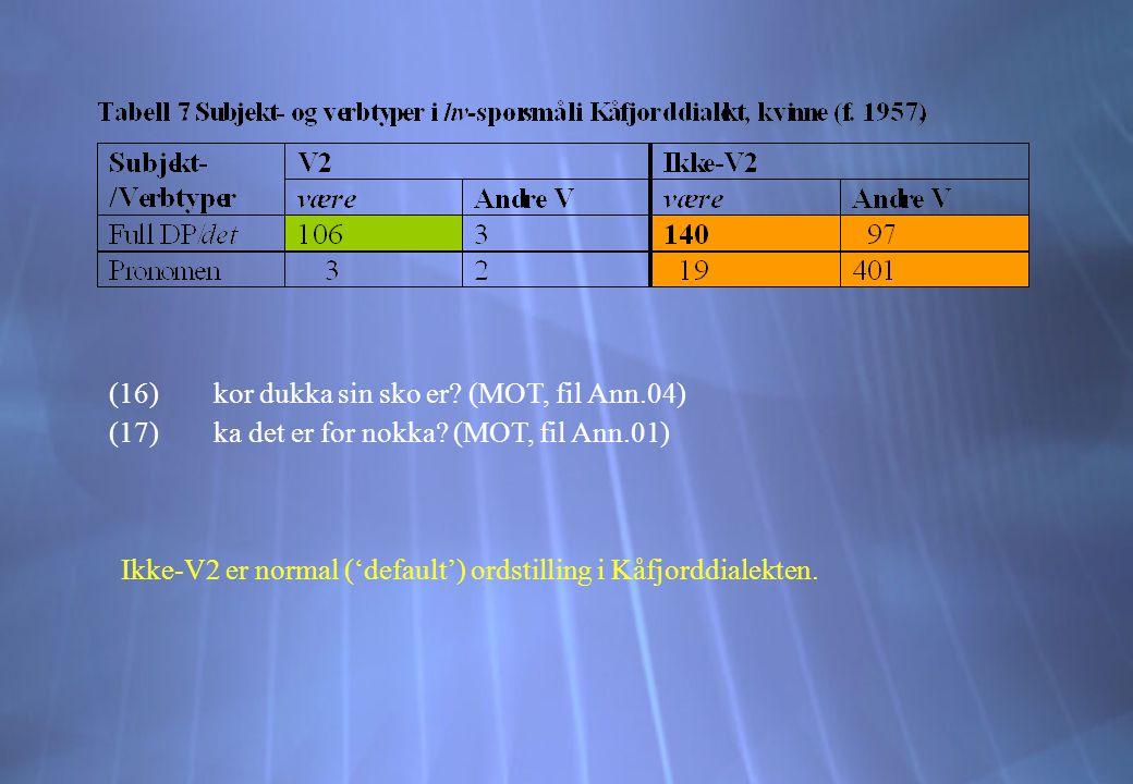 (16)kor dukka sin sko er? (MOT, fil Ann.04) (17)ka det er for nokka? (MOT, fil Ann.01) Ikke-V2 er normal ('default') ordstilling i Kåfjorddialekten.