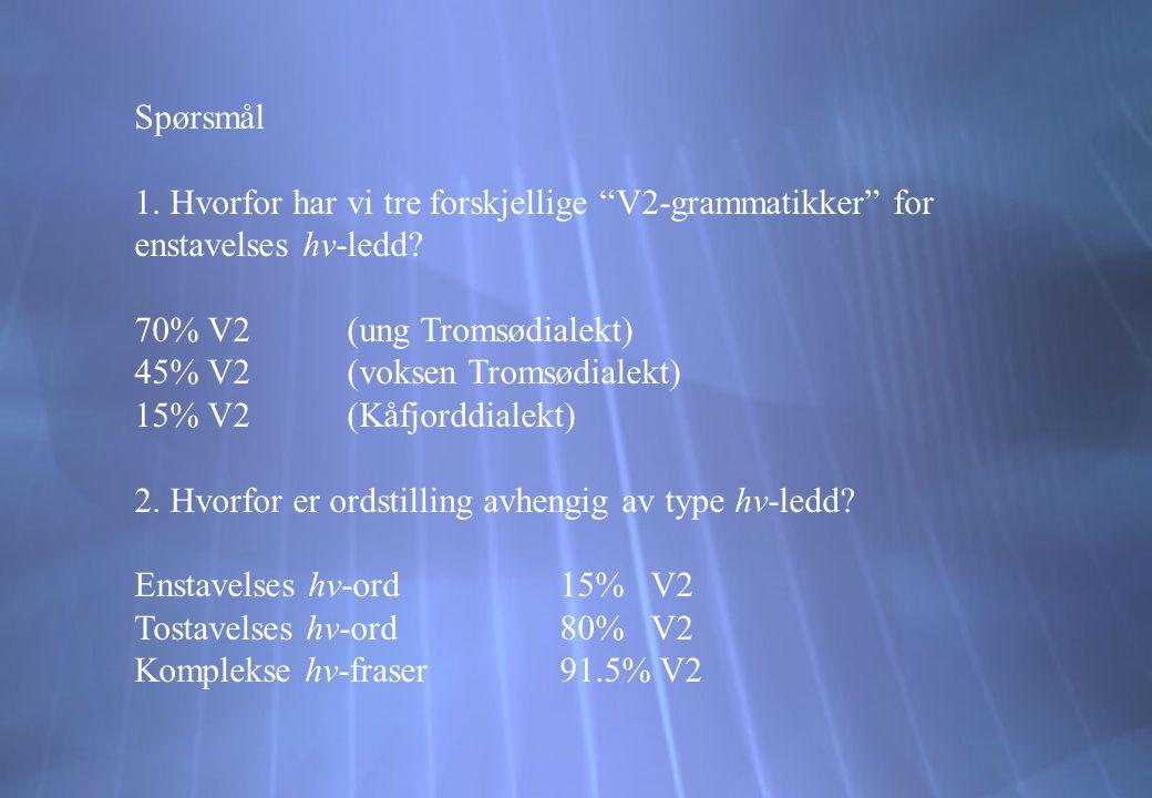 """Spørsmål 1. Hvorfor har vi tre forskjellige """"V2-grammatikker"""" for enstavelses hv-ledd? 70% V2 (ung Tromsødialekt) 45% V2(voksen Tromsødialekt) 15% V2("""
