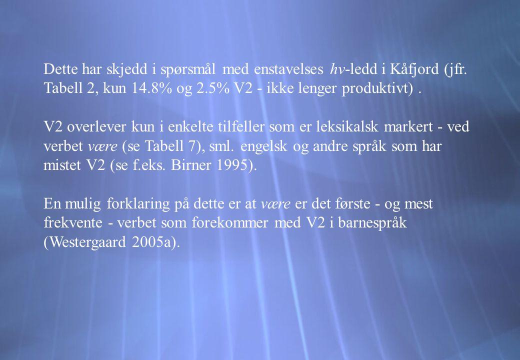 Dette har skjedd i spørsmål med enstavelses hv-ledd i Kåfjord (jfr. Tabell 2, kun 14.8% og 2.5% V2 - ikke lenger produktivt). V2 overlever kun i enkel