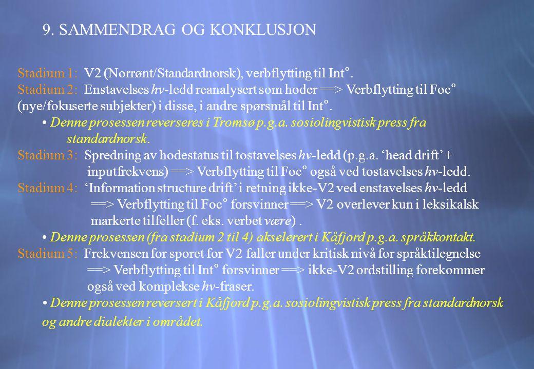 9. SAMMENDRAG OG KONKLUSJON Stadium 1: V2 (Norrønt/Standardnorsk), verbflytting til Int°. Stadium 2: Enstavelses hv-ledd reanalysert som hoder ==> Ver