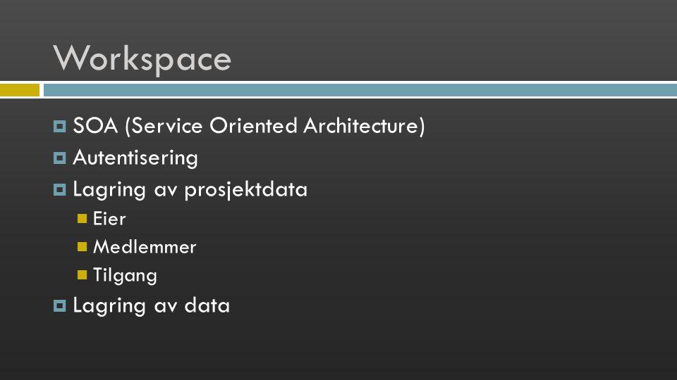 Workspace  SOA (Service Oriented Architecture)  Autentisering  Lagring av prosjektdata Eier Medlemmer Tilgang  Lagring av data
