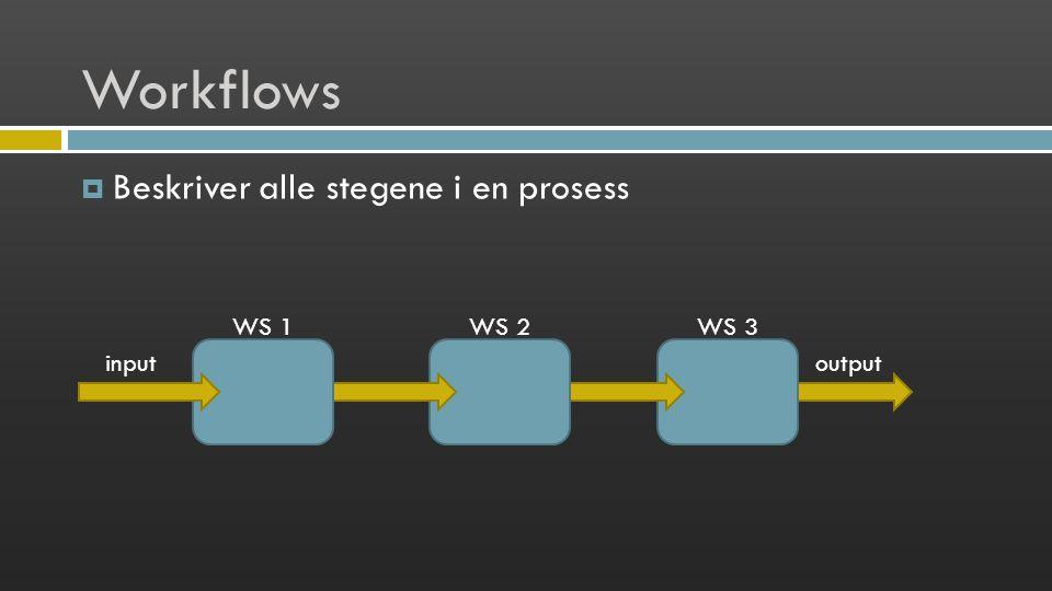Workflows  Beskriver alle stegene i en prosess WS 1WS 2WS 3 inputoutput