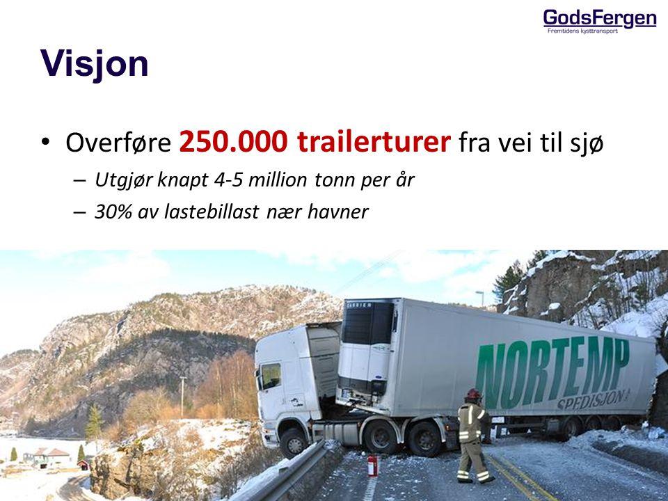Visjon Overføre 250.000 trailerturer fra vei til sjø – Utgjør knapt 4-5 million tonn per år – 30% av lastebillast nær havner