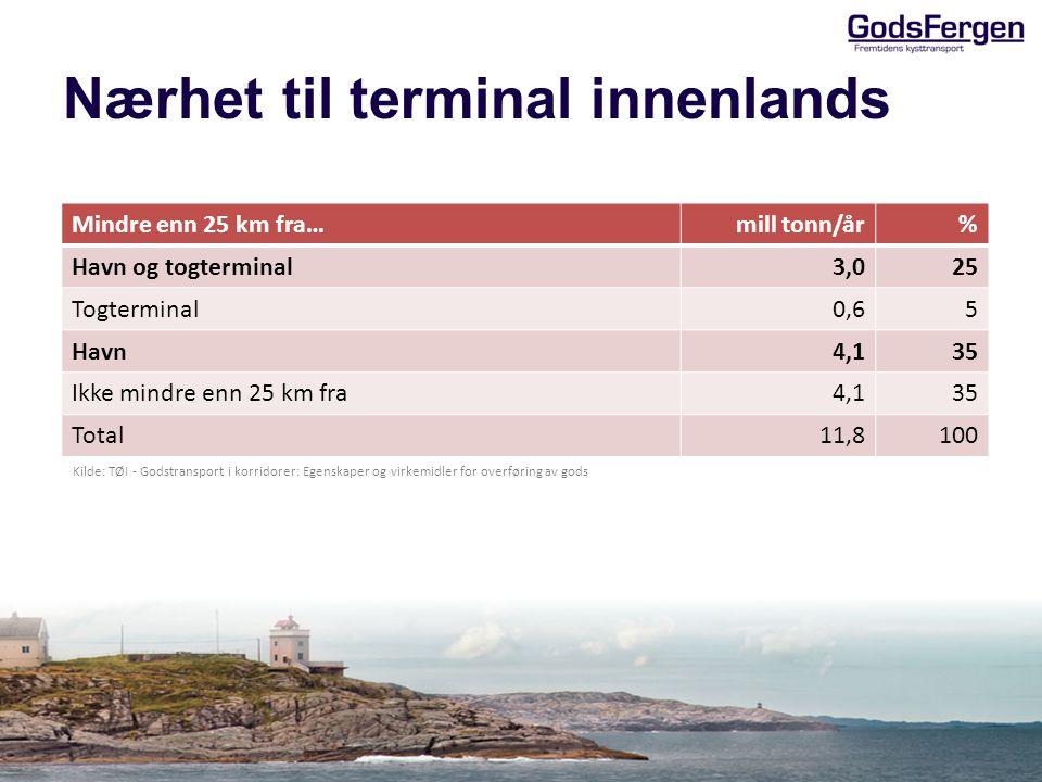 Nærhet til terminal innenlands Mindre enn 25 km fra…mill tonn/år% Havn og togterminal3,025 Togterminal0,65 Havn4,135 Ikke mindre enn 25 km fra4,135 To