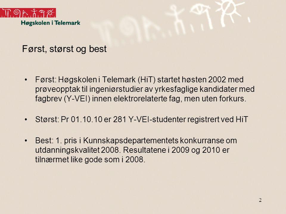 2 Først, størst og best Først: Høgskolen i Telemark (HiT) startet høsten 2002 med prøveopptak til ingeniørstudier av yrkesfaglige kandidater med fagbrev (Y-VEI) innen elektrorelaterte fag, men uten forkurs.