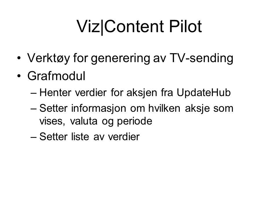 Viz|Content Pilot Verktøy for generering av TV-sending Grafmodul –Henter verdier for aksjen fra UpdateHub –Setter informasjon om hvilken aksje som vises, valuta og periode –Setter liste av verdier