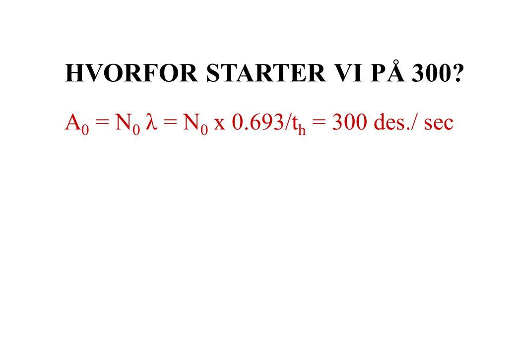 HVORFOR STARTER VI PÅ 300? A 0 = N 0 λ = N 0 x 0.693/t h = 300 des./ sec