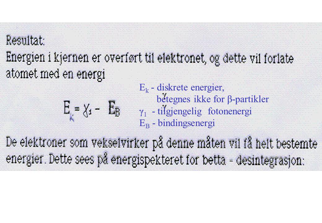 γ E k - diskrete energier, betegnes ikke for β-partikler γ 1 - tilgjengelig fotonenergi E B - bindingsenergi