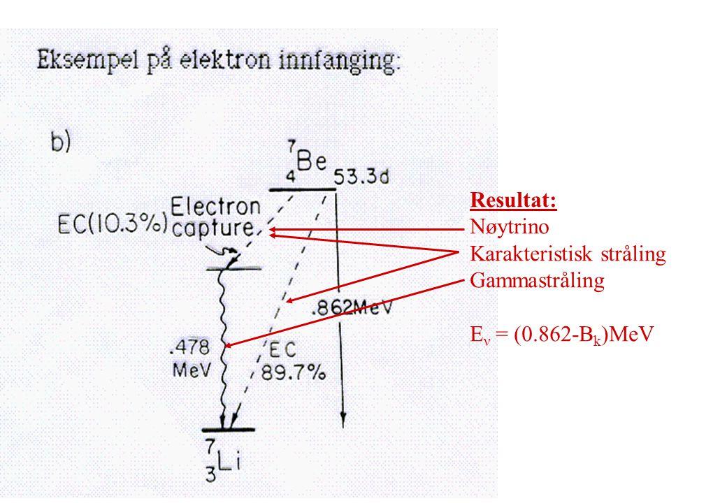 Resultat: Nøytrino Karakteristisk stråling Gammastråling E ν = (0.862-B k )MeV