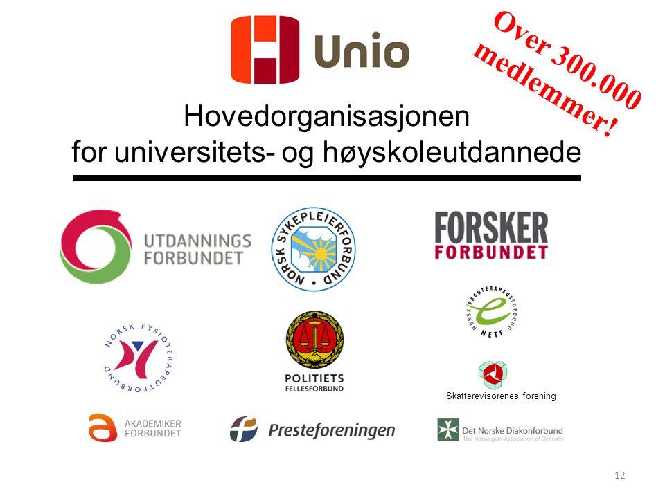 Hovedorganisasjonen for universitets- og høyskoleutdannede Skatterevisorenes forening Over 300.000 medlemmer.