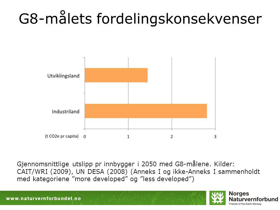 www.naturvernforbundet.no G8-målets fordelingskonsekvenser Gjennomsnittlige utslipp pr innbygger i 2050 med G8-målene. Kilder: CAIT/WRI (2009), UN DES