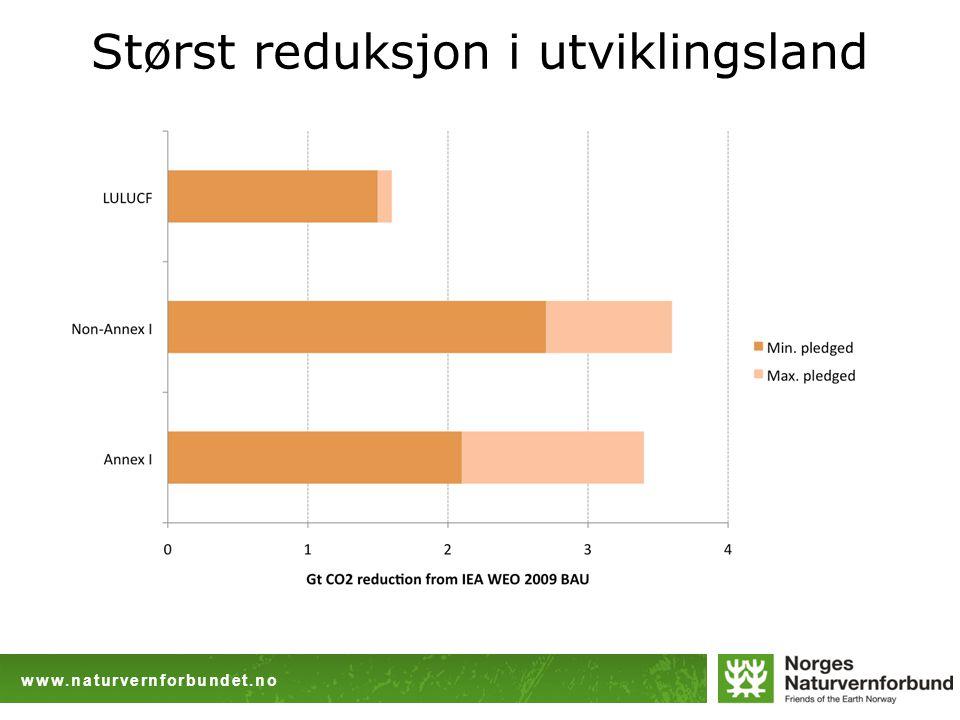 www.naturvernforbundet.no Størst reduksjon i utviklingsland