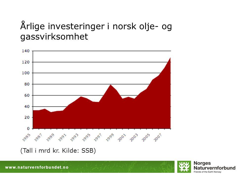 www.naturvernforbundet.no (Tall i mrd kr.