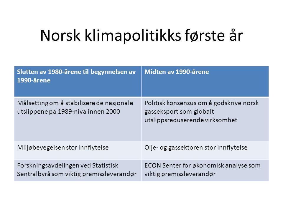 Norsk klimapolitikks første år Slutten av 1980-årene til begynnelsen av 1990-årene Midten av 1990-årene Målsetting om å stabilisere de nasjonale utsli