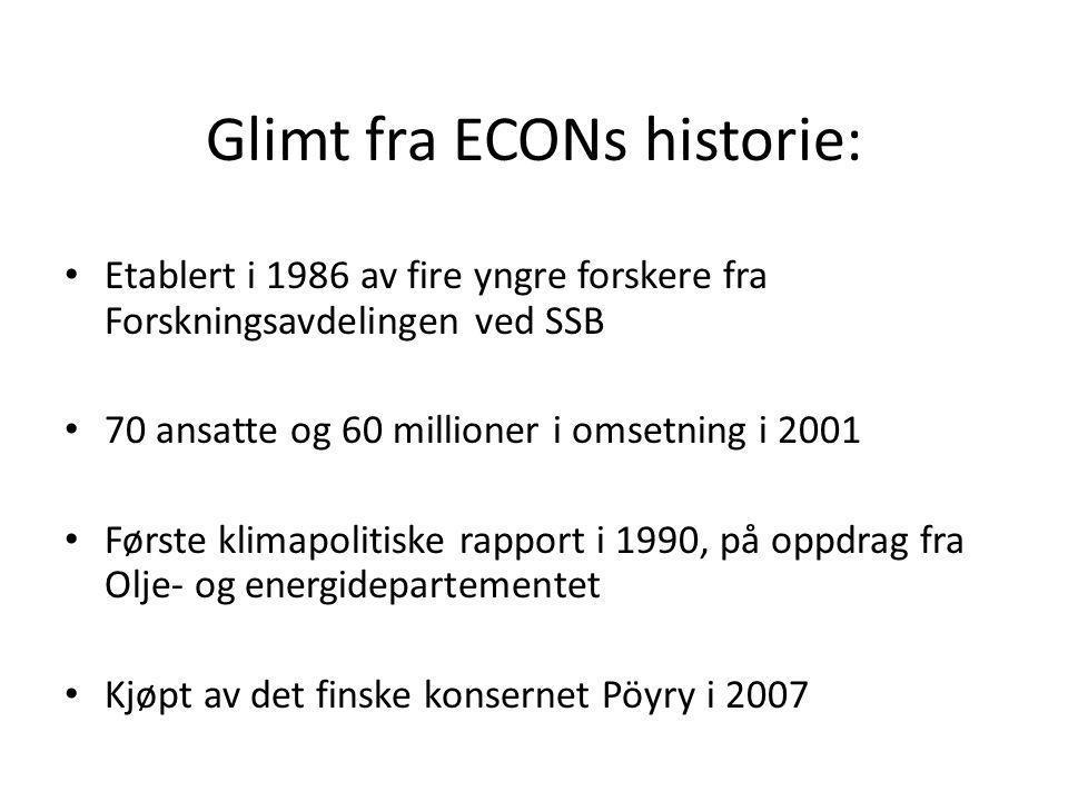 Glimt fra ECONs historie: Etablert i 1986 av fire yngre forskere fra Forskningsavdelingen ved SSB 70 ansatte og 60 millioner i omsetning i 2001 Første