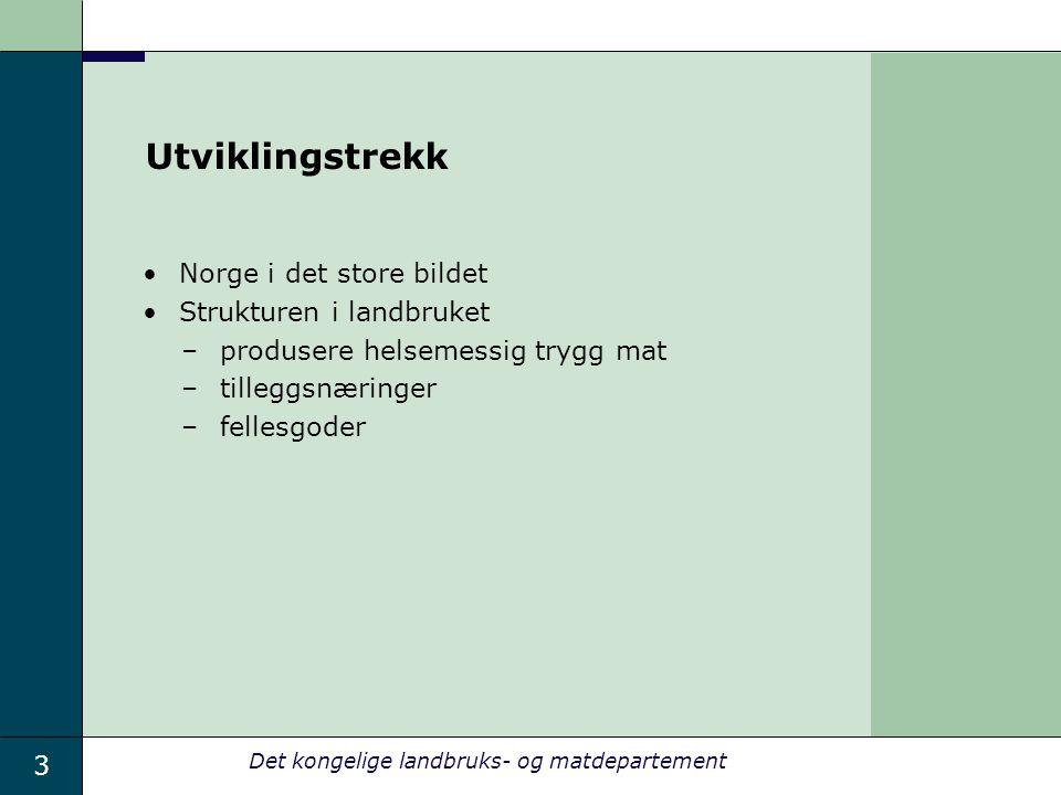 3 Det kongelige landbruks- og matdepartement Utviklingstrekk Norge i det store bildet Strukturen i landbruket –produsere helsemessig trygg mat –tilleggsnæringer –fellesgoder