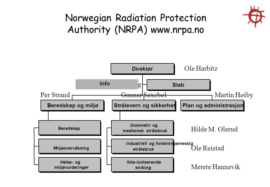 Norwegian Radiation Protection Authority (NRPA) www.nrpa.no Ole Harbitz Martin HøibyGunnar SaxebølPer Strand Merete Hannevik Ole Reistad Hilde M.