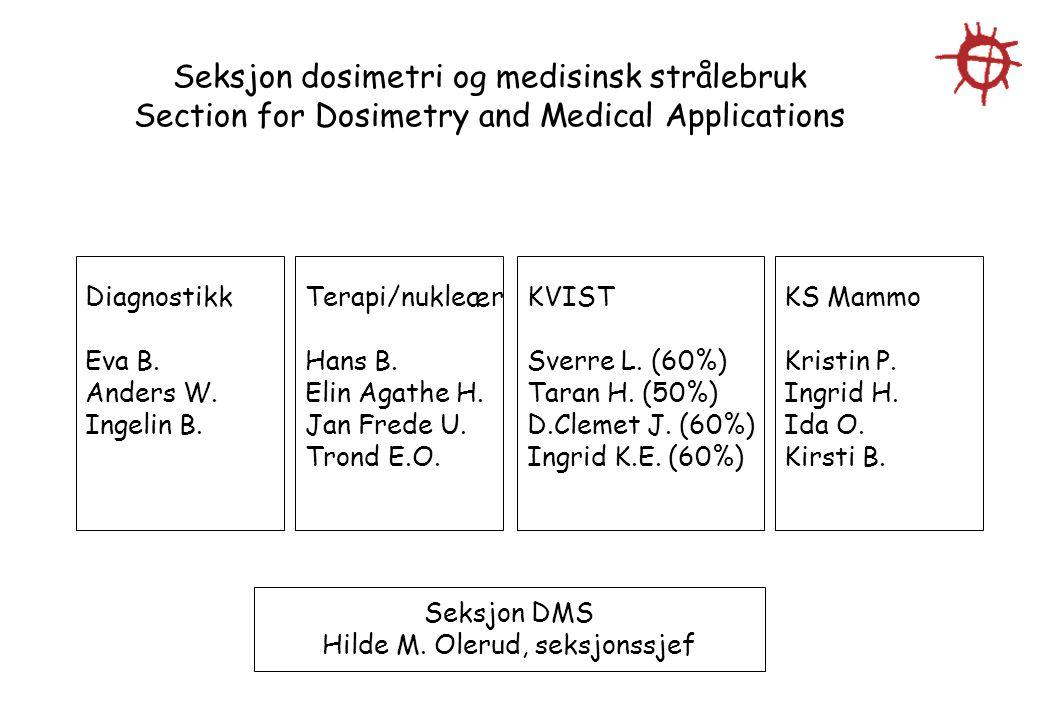 Diagnostikk Eva B.Anders W. Ingelin B. Terapi/nukleær Hans B.