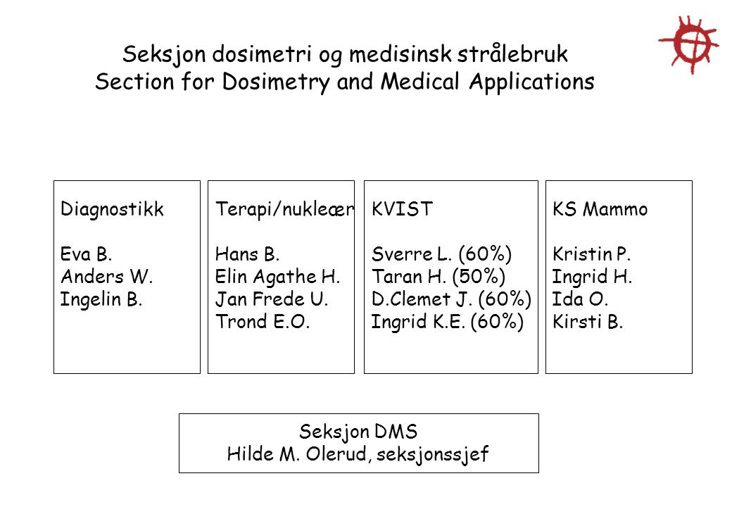 Diagnostikk Eva B. Anders W. Ingelin B. Terapi/nukleær Hans B. Elin Agathe H. Jan Frede U. Trond E.O. KVIST Sverre L. (60%) Taran H. (50%) D.Clemet J.