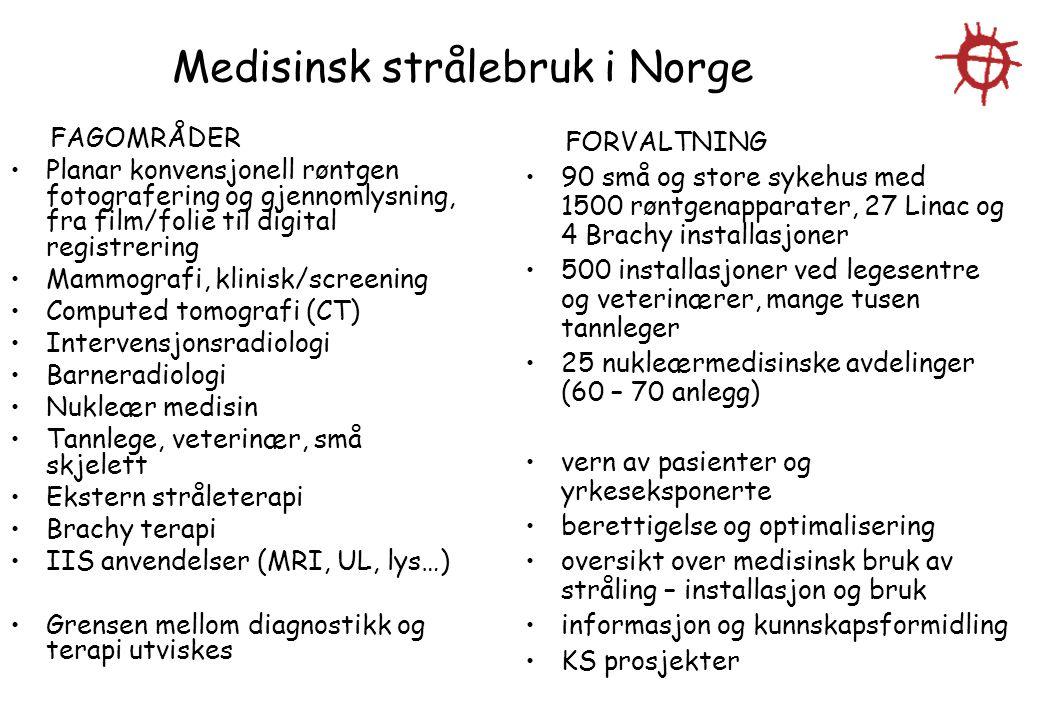 Medisinsk strålebruk i Norge FAGOMRÅDER Planar konvensjonell røntgen fotografering og gjennomlysning, fra film/folie til digital registrering Mammografi, klinisk/screening Computed tomografi (CT) Intervensjonsradiologi Barneradiologi Nukleær medisin Tannlege, veterinær, små skjelett Ekstern stråleterapi Brachy terapi IIS anvendelser (MRI, UL, lys…) Grensen mellom diagnostikk og terapi utviskes FORVALTNING 90 små og store sykehus med 1500 røntgenapparater, 27 Linac og 4 Brachy installasjoner 500 installasjoner ved legesentre og veterinærer, mange tusen tannleger 25 nukleærmedisinske avdelinger (60 – 70 anlegg) vern av pasienter og yrkeseksponerte berettigelse og optimalisering oversikt over medisinsk bruk av stråling – installasjon og bruk informasjon og kunnskapsformidling KS prosjekter