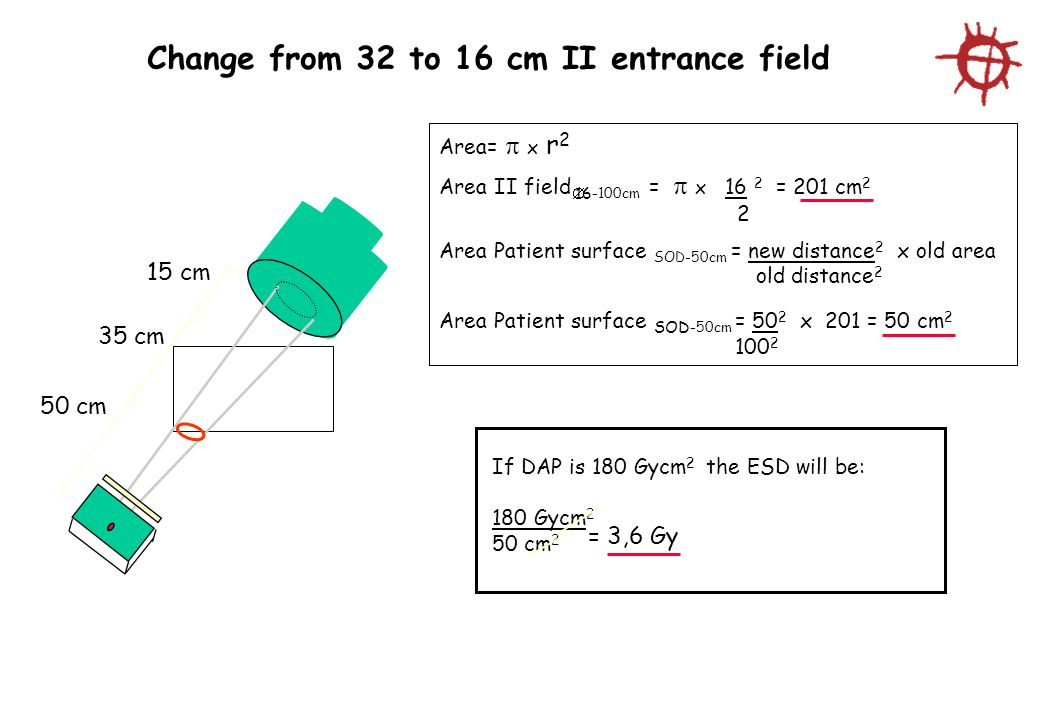 Area=  x r 2 Area II field  16 -100cm =  x 16 2 = 201 cm 2 2 Area Patient surface SOD-50cm = new distance 2 x old area old distance 2 Area Patient surface SOD -50cm = 50 2 x 201 = 50 cm 2 100 2 15 cm 35 cm 50 cm If DAP is 180 Gycm 2 the ESD will be: 180 Gycm 2 50 cm 2 = 3,6 Gy Change from 32 to 16 cm II entrance field