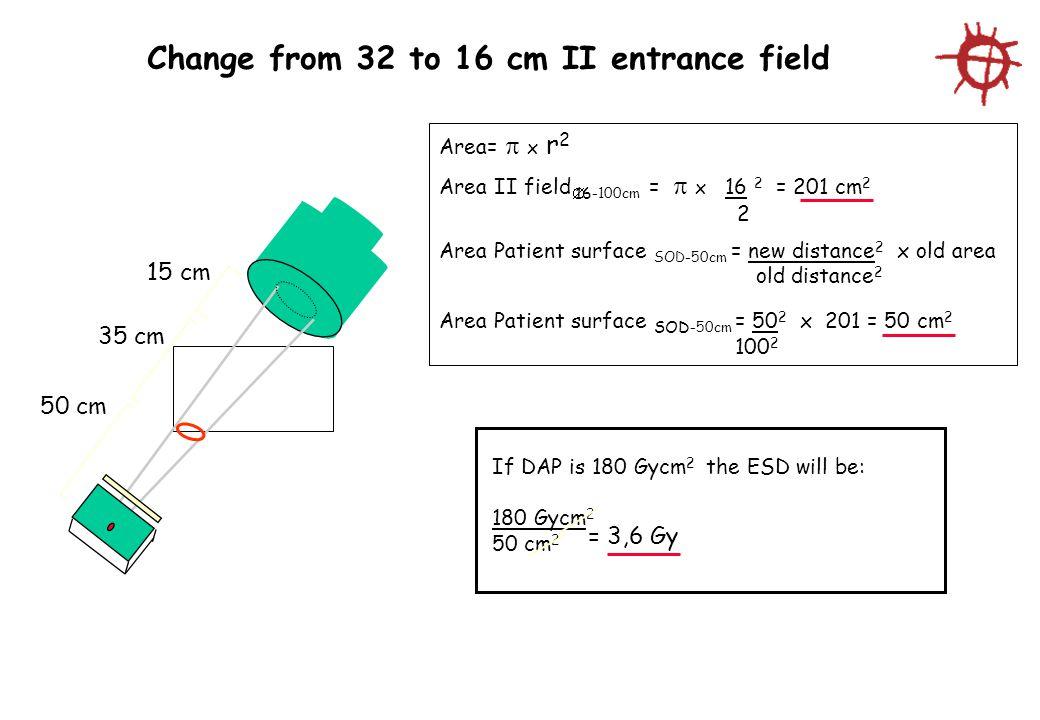 Area=  x r 2 Area II field  16 -100cm =  x 16 2 = 201 cm 2 2 Area Patient surface SOD-50cm = new distance 2 x old area old distance 2 Area Patient