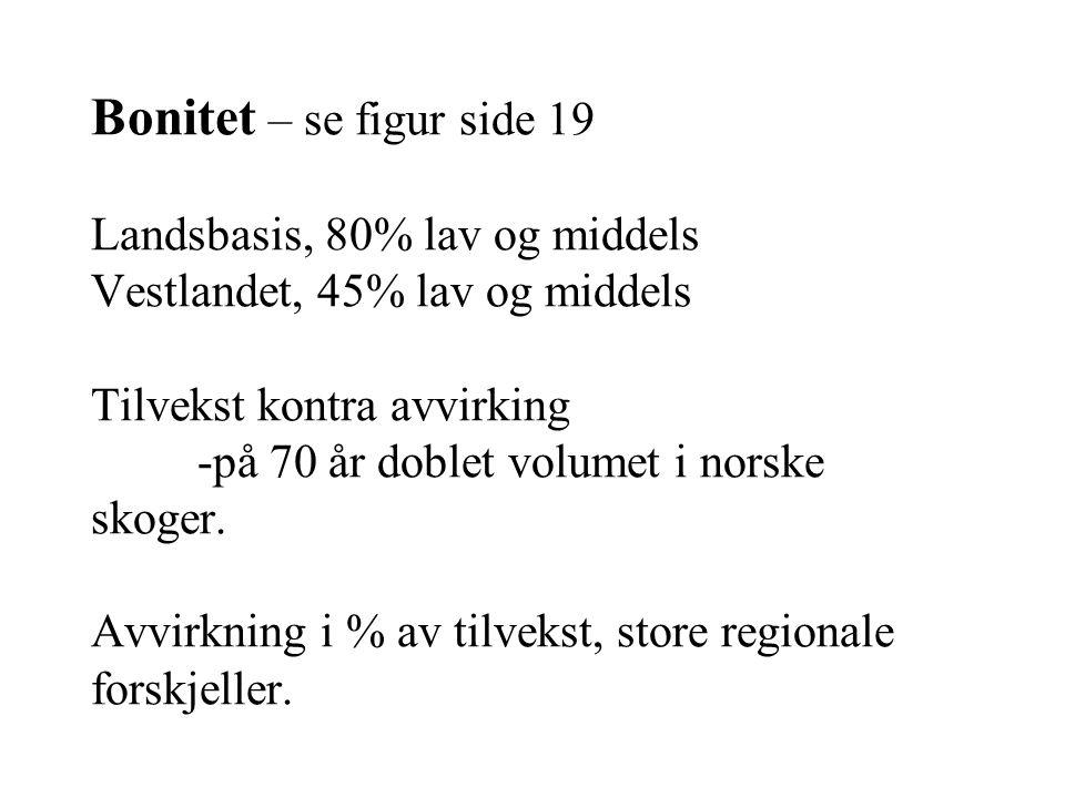 Gran – 54% Furu – 25% Lauv – 21% Av lauv-volumet: –Bjørk 68% –Osp 8% –Gråor 8% –Eik 5%