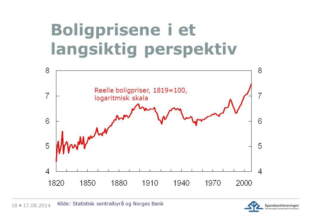 Boligprisene i et langsiktig perspektiv Kilde: Statistisk sentralbyrå og Norges Bank Reelle boligpriser, 1819=100, logaritmisk skala 18  17.08.2014