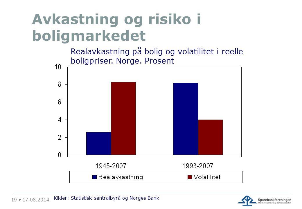 Kilder: Statistisk sentralbyrå og Norges Bank Realavkastning på bolig og volatilitet i reelle boligpriser.