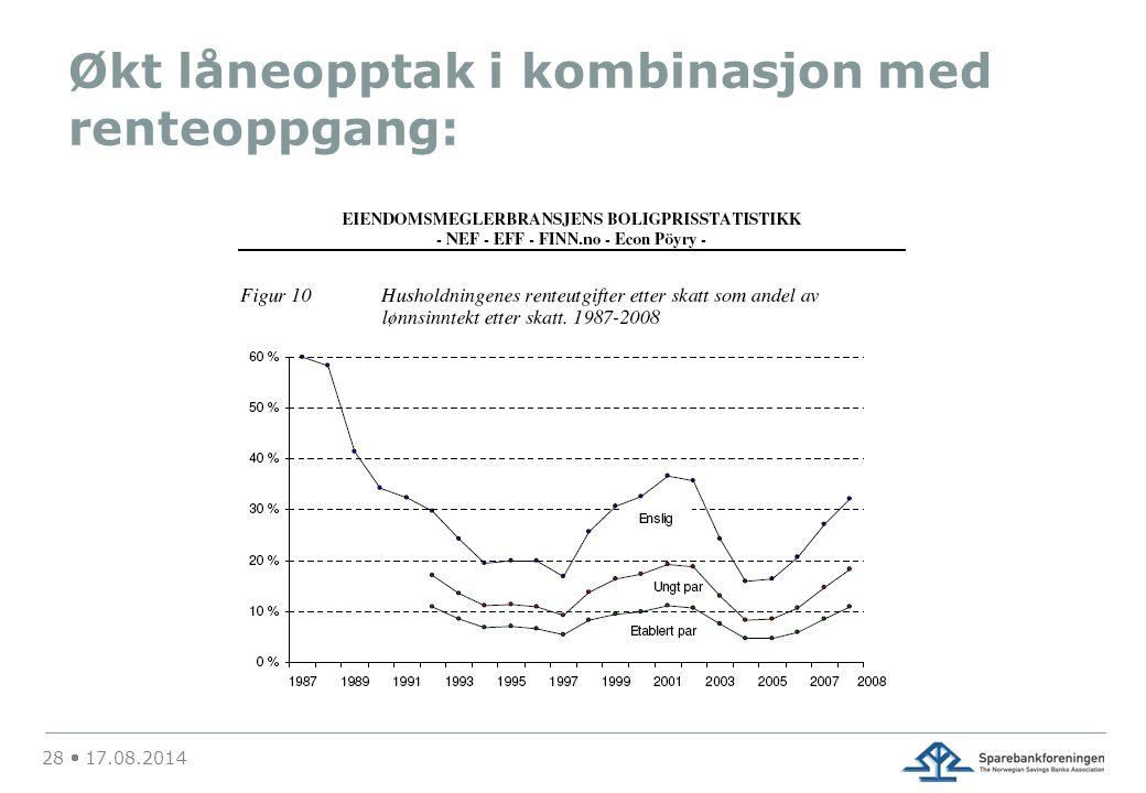 Økt låneopptak i kombinasjon med renteoppgang: 28  17.08.2014