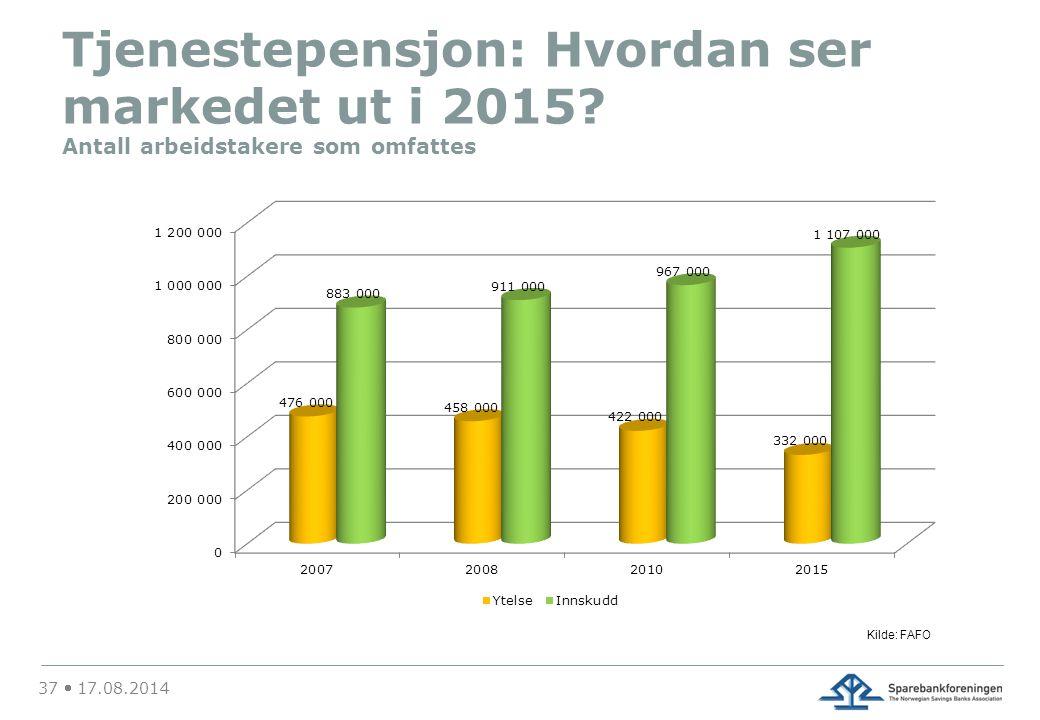 Tjenestepensjon: Hvordan ser markedet ut i 2015.
