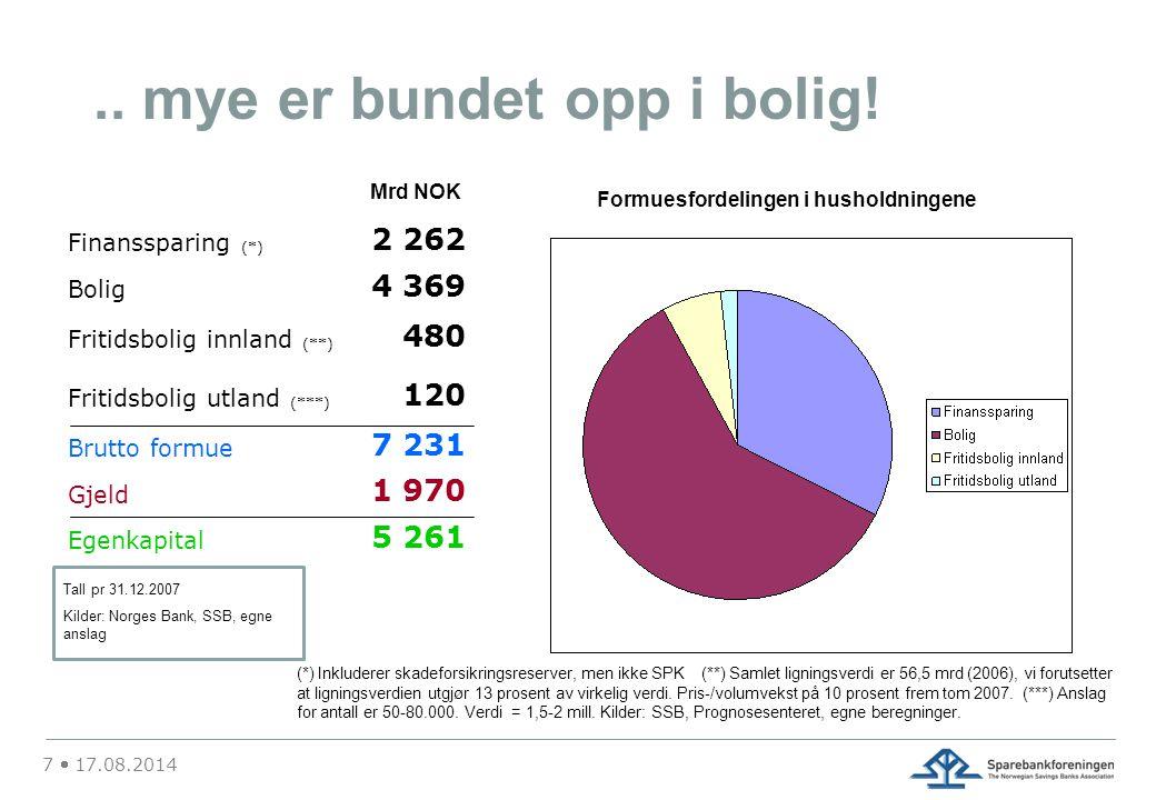 Innskuddssatser Individnivå Mellom 1 og 6G Mellom 6 og 12G Kilde: FAFO 38  17.08.2014