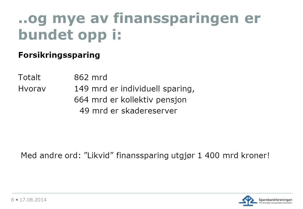 Fastrenteavtaler og avdragsfrie lån til husholdninger.