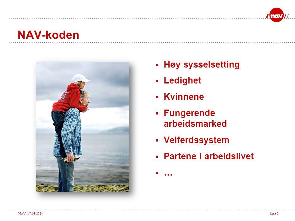 NAV, 17.08.2014Side 2 NAV-koden  Høy sysselsetting  Ledighet  Kvinnene  Fungerende arbeidsmarked  Velferdssystem  Partene i arbeidslivet  …