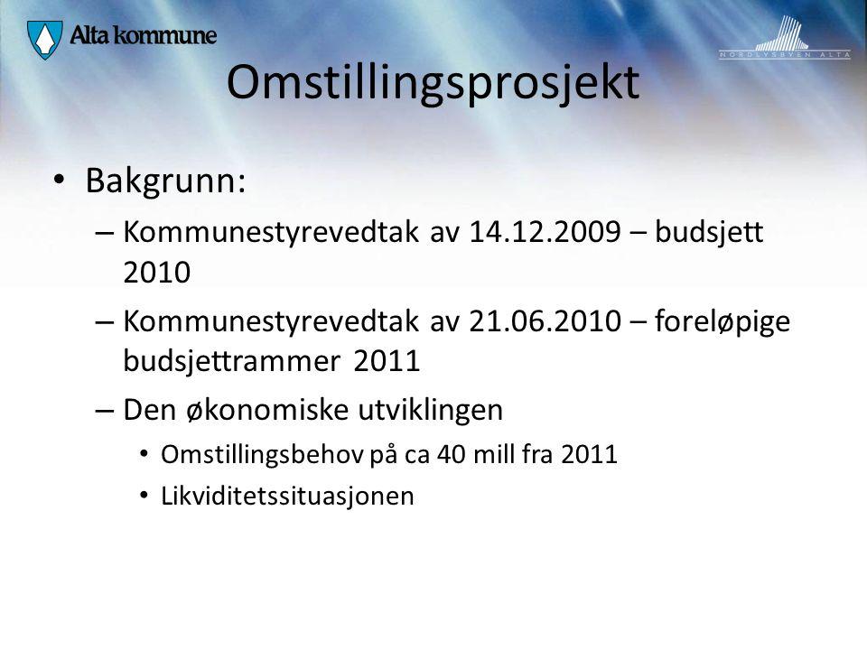 Omstillingsprosjekt Bakgrunn: – Kommunestyrevedtak av 14.12.2009 – budsjett 2010 – Kommunestyrevedtak av 21.06.2010 – foreløpige budsjettrammer 2011 –