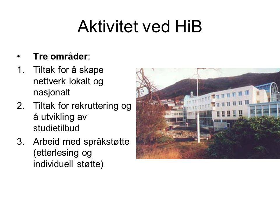 Aktivitet ved HiB Tre områder: 1.Tiltak for å skape nettverk lokalt og nasjonalt 2.Tiltak for rekruttering og å utvikling av studietilbud 3.Arbeid med språkstøtte (etterlesing og individuell støtte)
