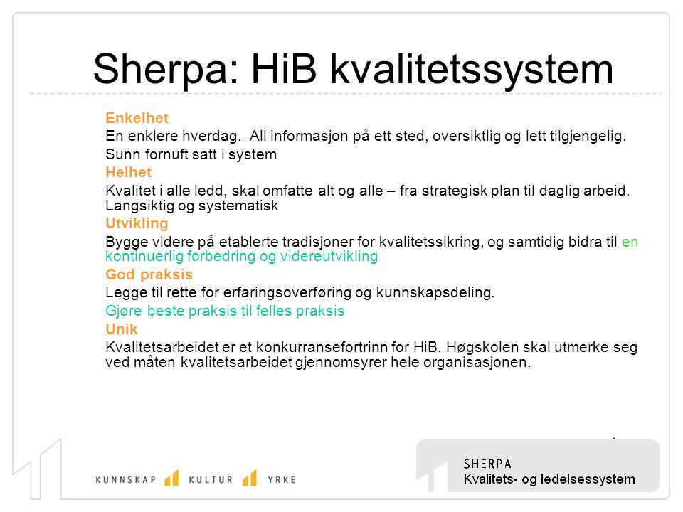 Sherpa: HiB kvalitetssystem Enkelhet En enklere hverdag. All informasjon på ett sted, oversiktlig og lett tilgjengelig. Sunn fornuft satt i system Hel