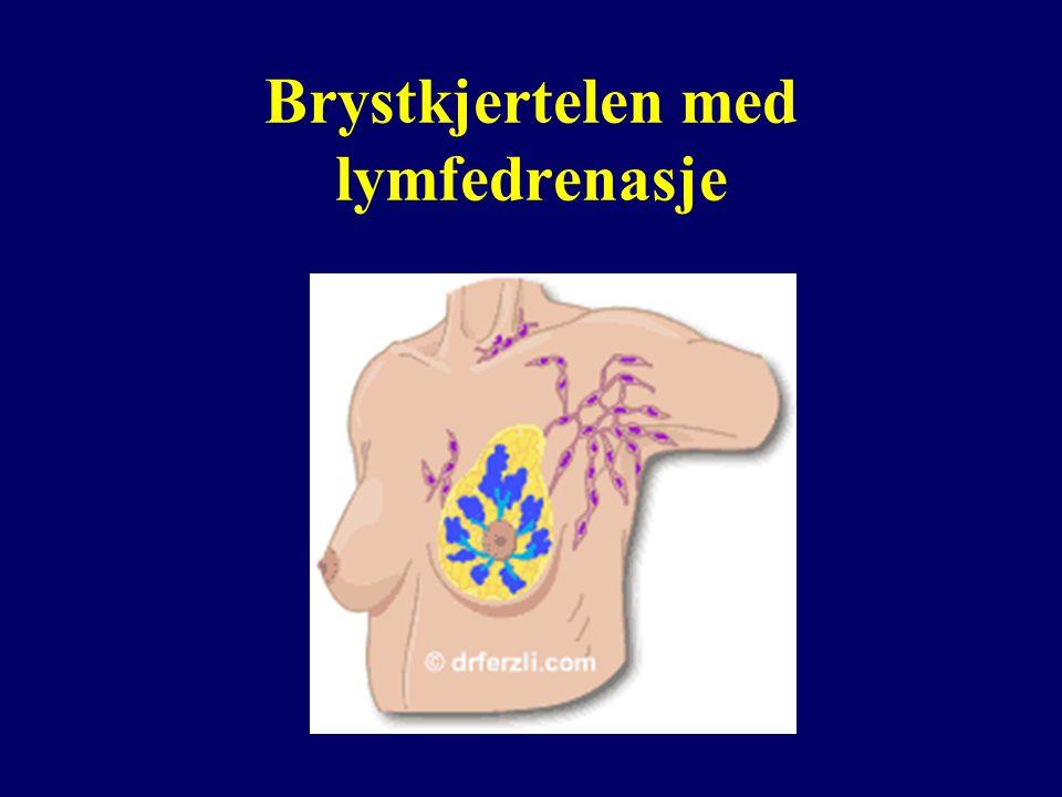 Brystkjertelen med lymfedrenasje