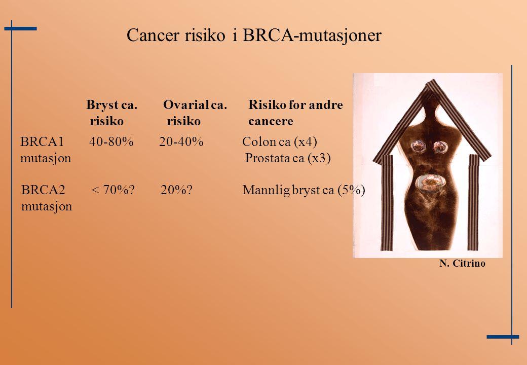 Cancer risiko i BRCA-mutasjoner Bryst ca. risiko Ovarial ca. risiko Risiko for andre cancere N. Citrino BRCA1 40-80% 20-40% Colon ca (x4) mutasjon Pro