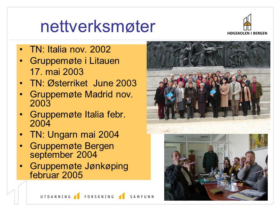 nettverksmøter TN: Italia nov. 2002 Gruppemøte i Litauen 17. mai 2003 TN: Østerriket June 2003 Gruppemøte Madrid nov. 2003 Gruppemøte Italia febr. 200