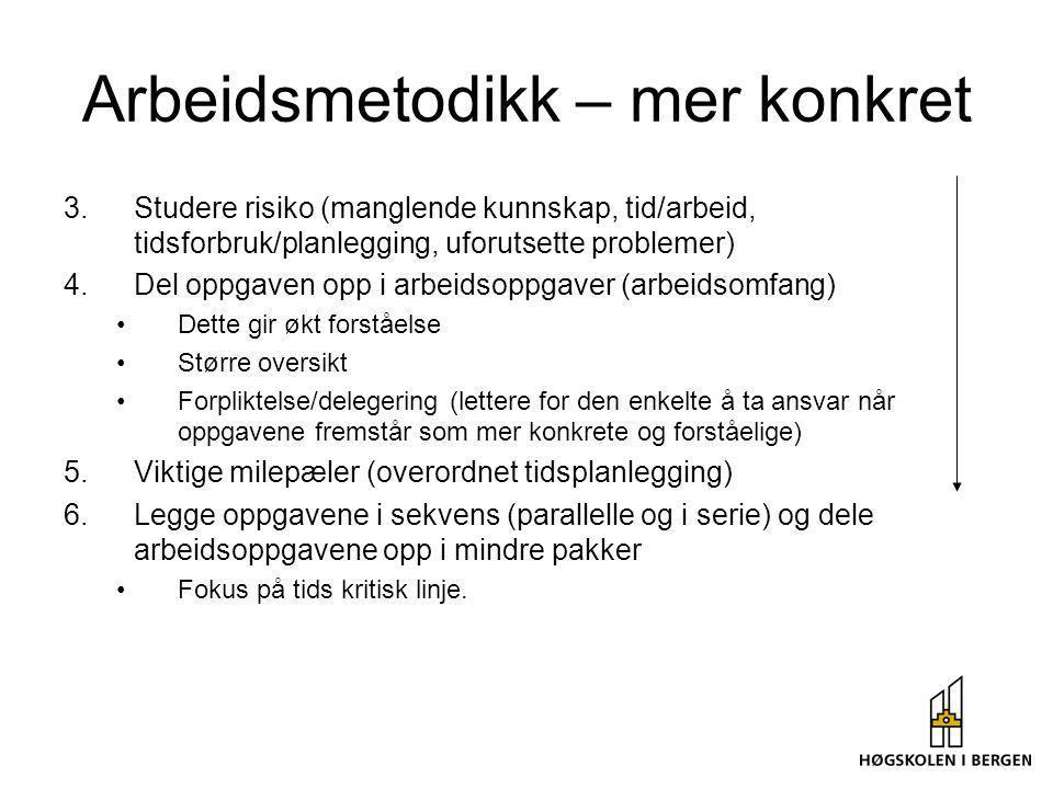 Arbeidsmetodikk – mer konkret 3.Studere risiko (manglende kunnskap, tid/arbeid, tidsforbruk/planlegging, uforutsette problemer) 4.Del oppgaven opp i a